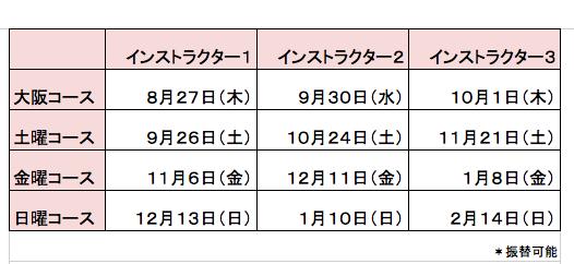 スクリーンショット 2015-07-29 9.26.03